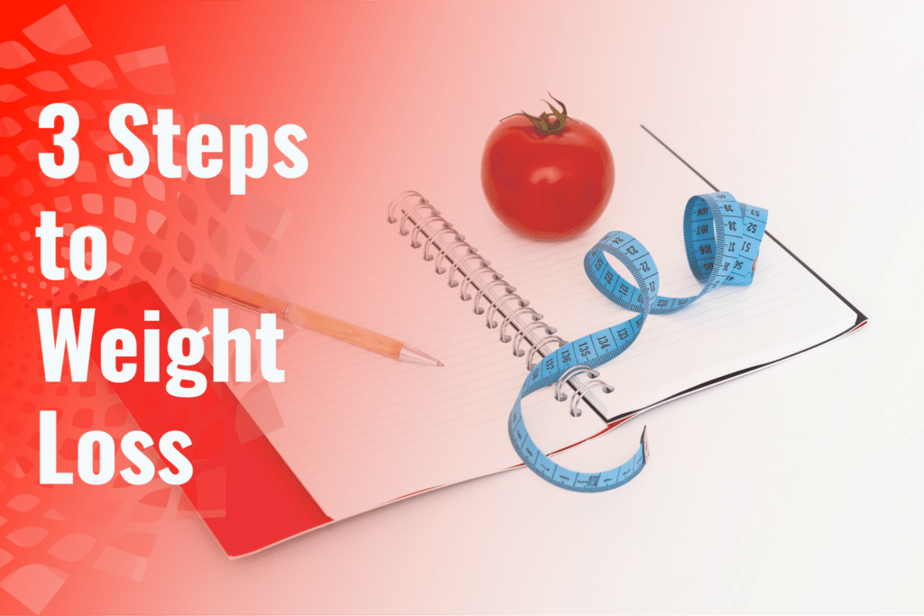 Blog Post Title weight loss